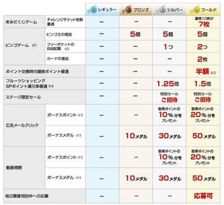 フルーツメール メダル2.jpg